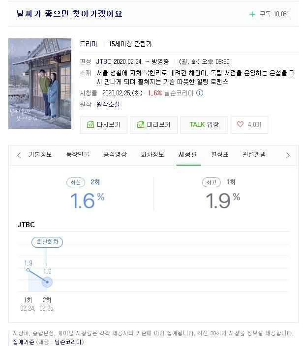 최근 시작한 새 드라마 3편 첫주 시청률.jpg | 인스티즈