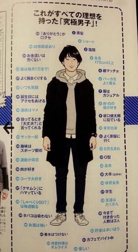일본 여성들이 원하는 완벽한 남성상.jpg | 인스티즈