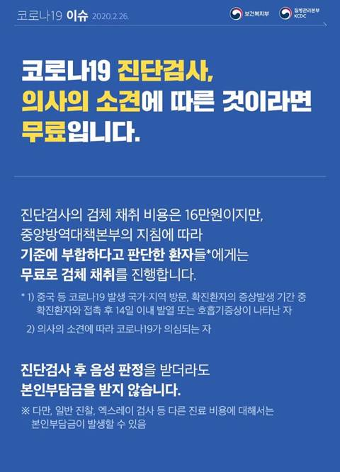 코로나19 검사비용 공식 오피셜 | 인스티즈