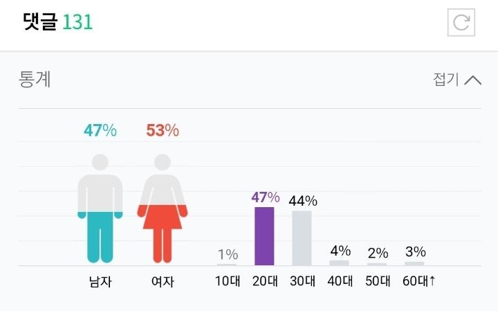 이수영 네이버영상 댓글 통계   인스티즈