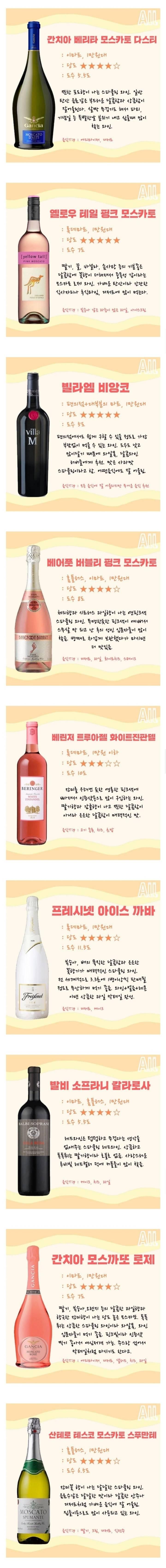 저렴한 와인 추천 | 인스티즈