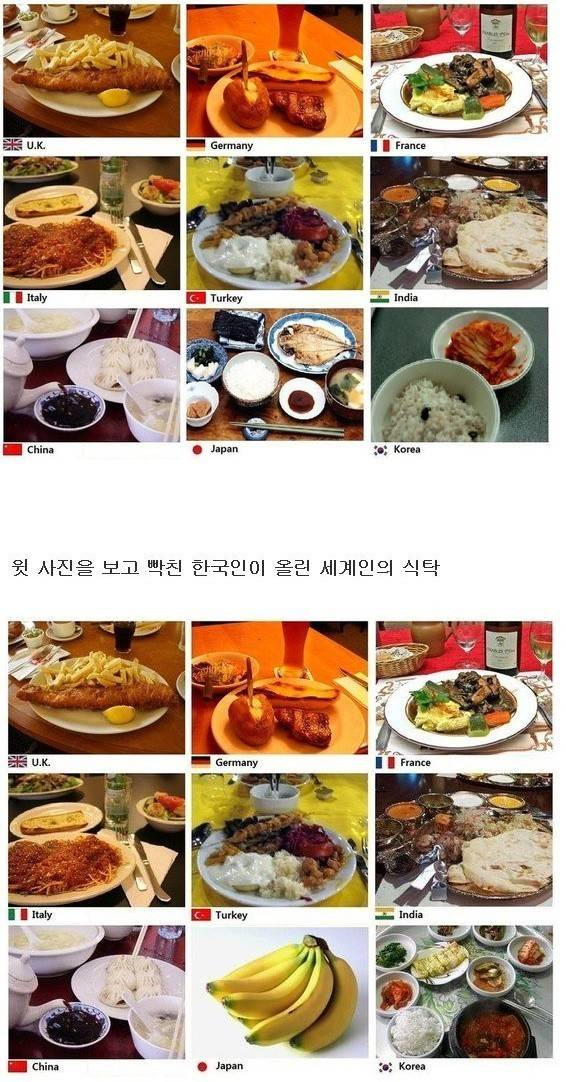일본인이 올렸다는 세계인의 식탁 | 인스티즈