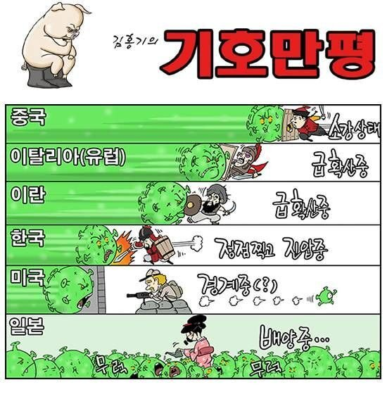 국가별 코로나 상황 만평.jpg | 인스티즈