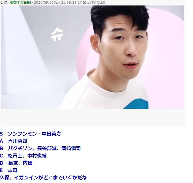 [JP] 아시아 최강 선수 순위 결정, S등급 나카타 히데토시, 손흥민 | 인스티즈