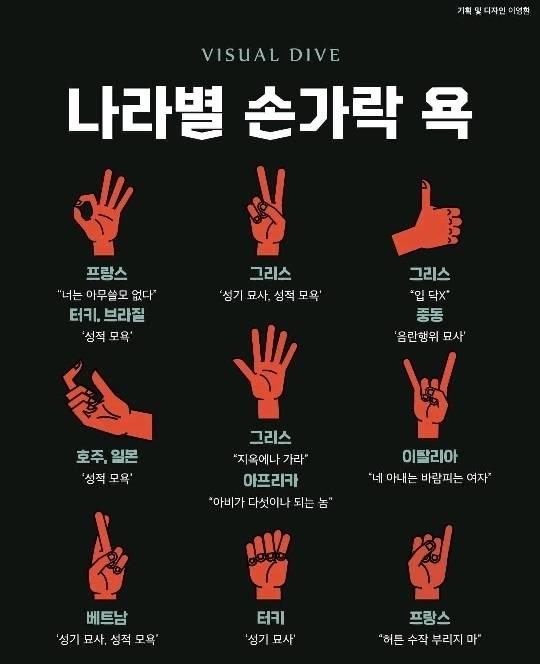 나라별 손가락 욕.JPG | 인스티즈