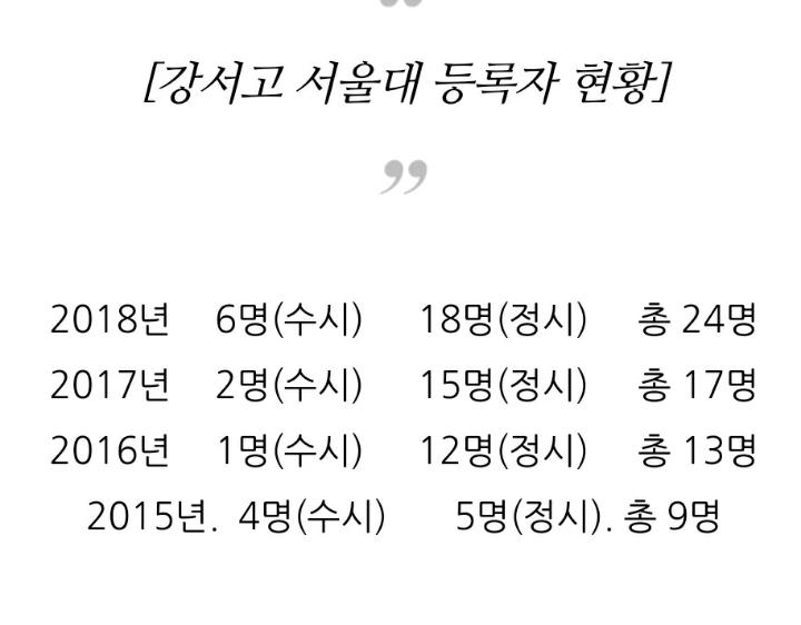 서울 강서고등학교 2019년 대학 진학률 ㄷㄷㄷ | 인스티즈