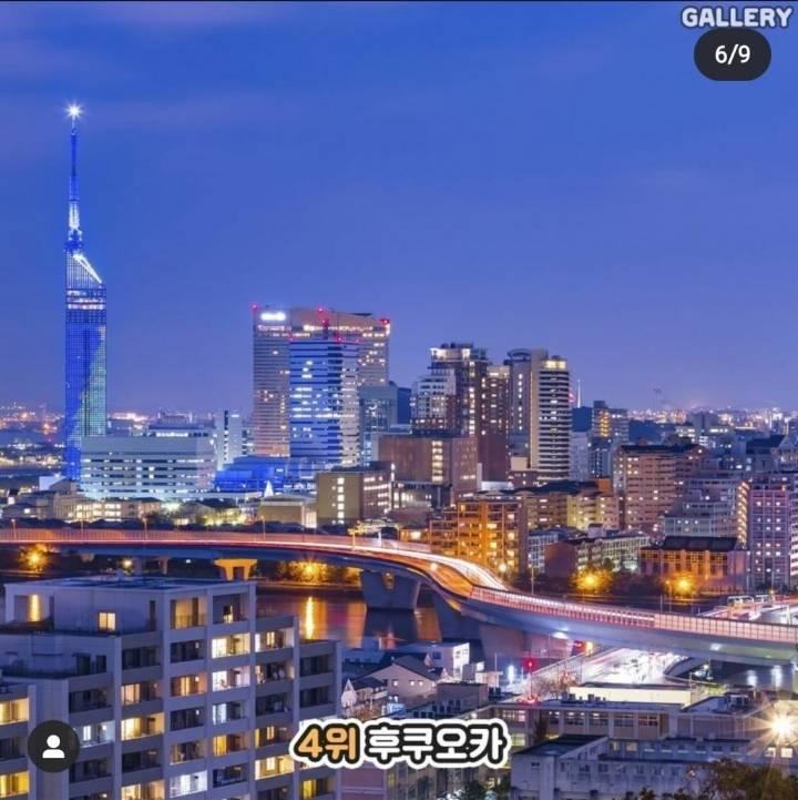 한국인이 많이 간 여행지 top8 (2019년 기준) | 인스티즈