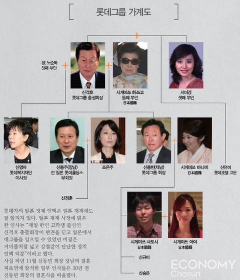 롯데그룹 3세, 신유열 (시게미쓰 사토시) | 인스티즈
