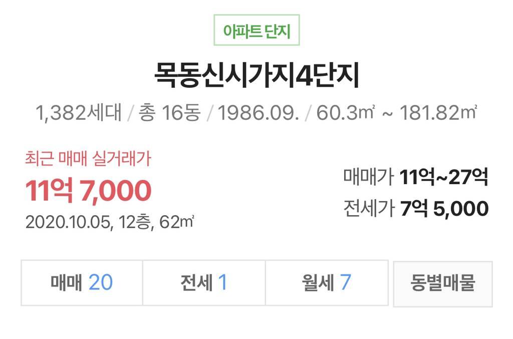 요즘 전세 매물 상황(feat.목동신시가지)   인스티즈