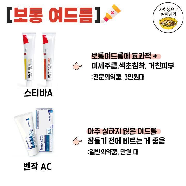 여드름종류별 직빵약정리 jpg | 인스티즈