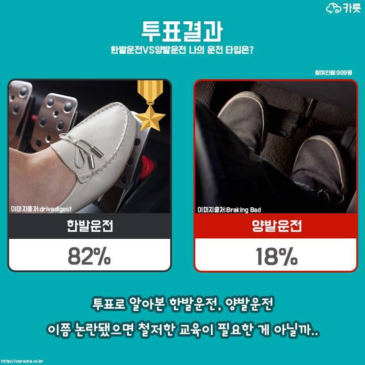 도로위의 암 덩어리 중 하나인 양발 운전.jpg | 인스티즈