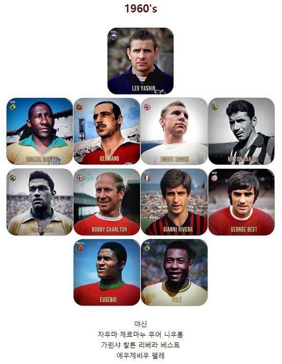 축구 시대별 베스트(1960's ~ 2010's) 가장 쎄보이는 팀은? | 인스티즈