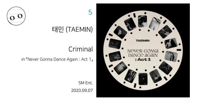 평론가 선정 2020년 케이팝 결산 노래 탑30   인스티즈