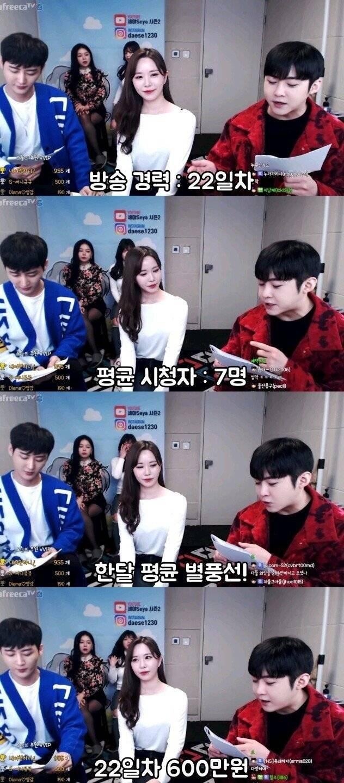 갓 데뷔한 여캠 BJ 수입 ㄷㄷㄷ.jpg | 인스티즈