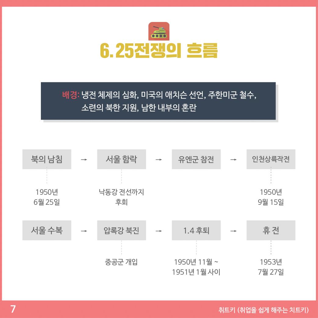 한국사능력검정시험 요점정리.jpg | 인스티즈