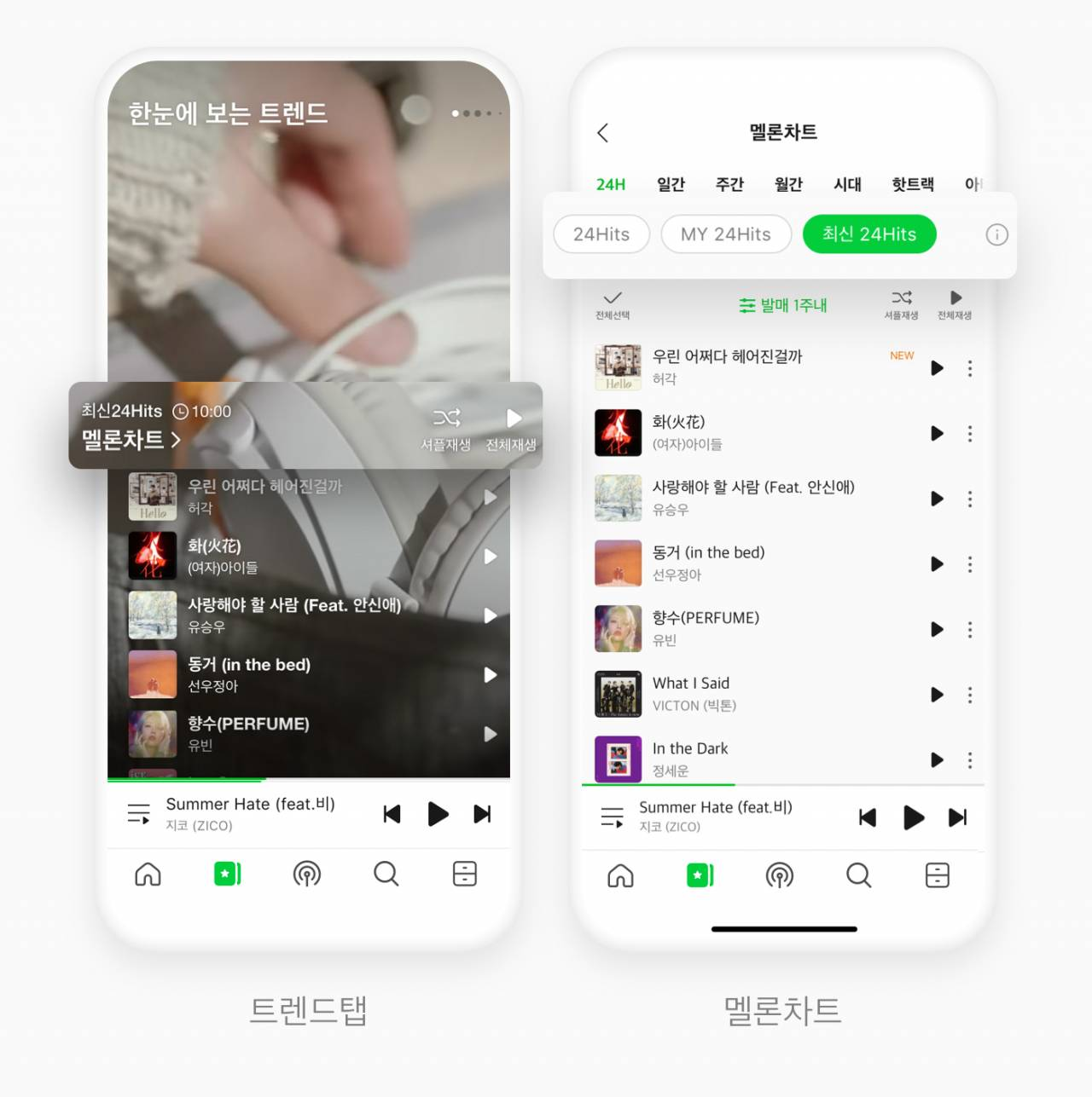 멜론,'신규 발매된 인기 음악' 중심 차트 신설…'최신 24Hits' | 인스티즈