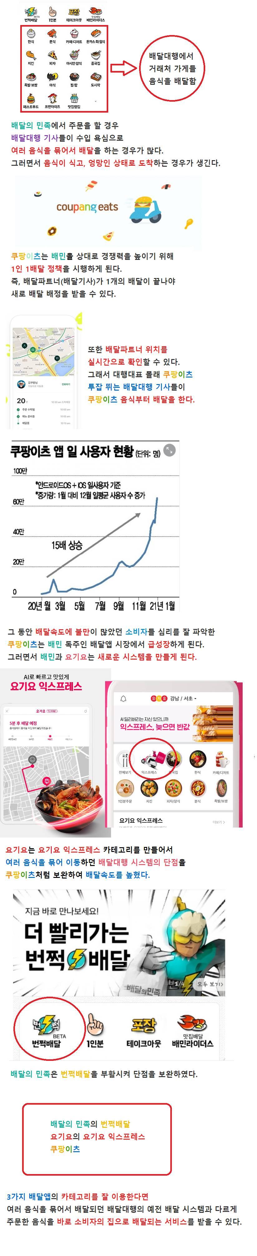 배달앱으로 배달음식 시킬 때 배달 빨리 받는 꿀팁.jpg | 인스티즈