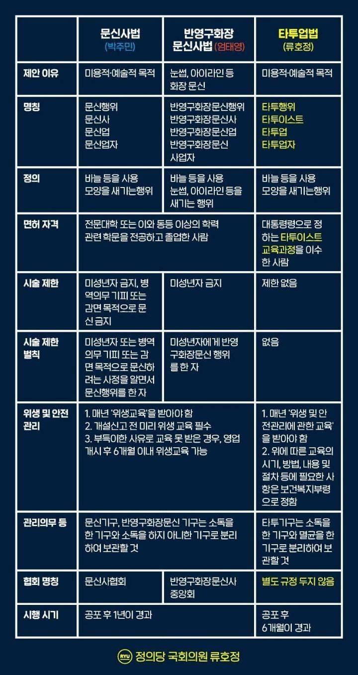 박주민 류호정 타투법안비교 | 인스티즈