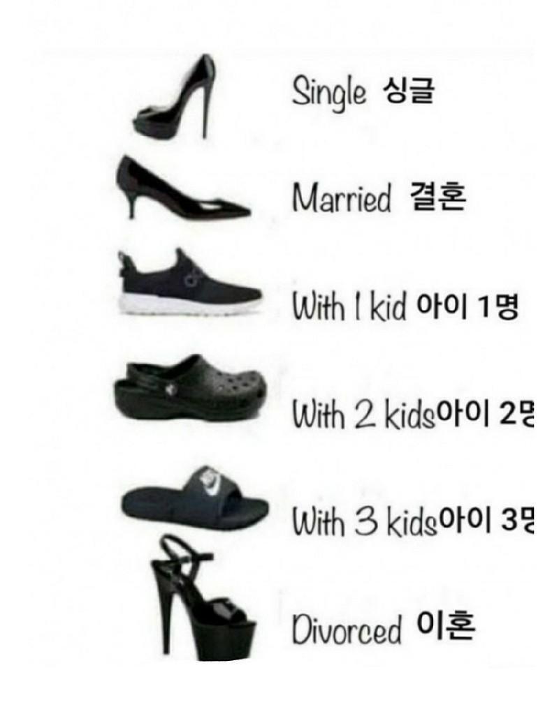신발로 알아보는 여성 현재상태 | 인스티즈